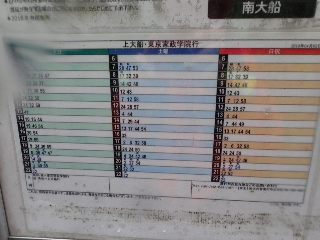 南大船バス停時刻表